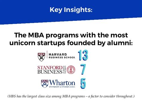 La Tech Mba Curriculum by Key Insights 1313 The Mba