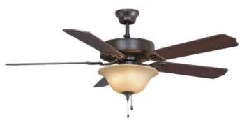ceiling fan replacement globes memes