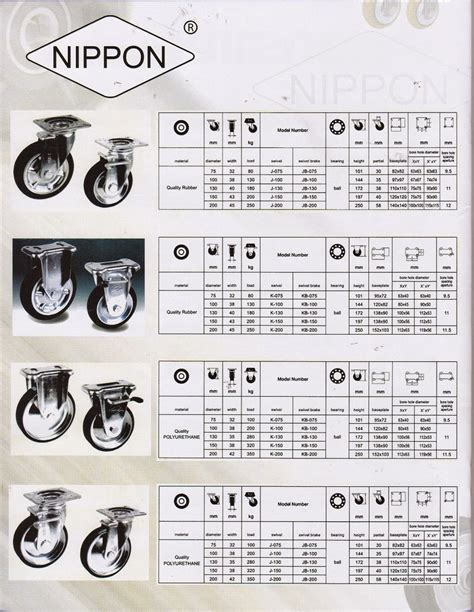 Roda Trolly Saja Ukuran 5 jual caster wheel roda trolley jakarta harga cuci gudang 2015 by fariz denko 0897 999 1545