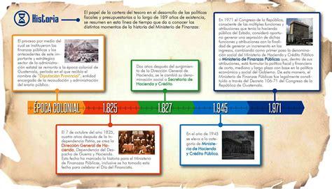 pagina de jubilados del estado de guatemala historia