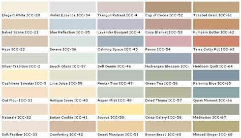 interior house paint color chart behr green tea color chart paint colors pinterest