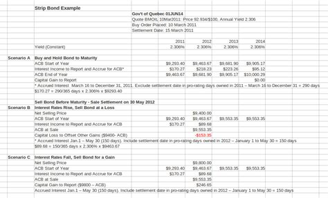 Deferred Tax Calculation Spreadsheet by Howtoinvestonline March 2011