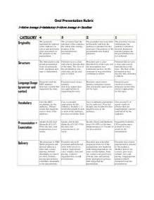Book Report Template Spanish oral presentation rubrics