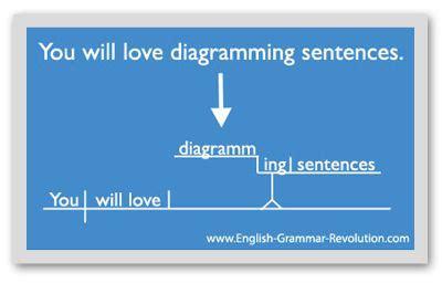 best website for grammar best 25 grammar websites ideas on