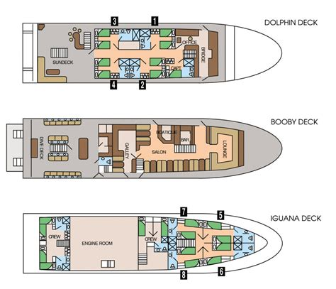 Deck Plan by Galapagos Boat Deck Plans