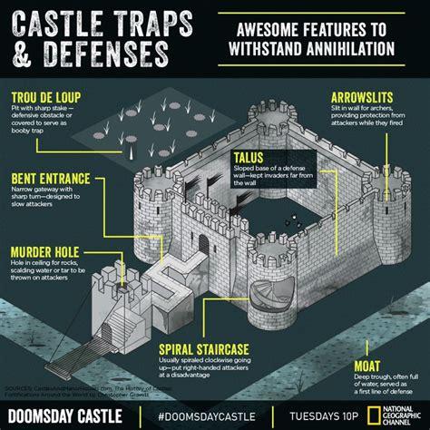 Bodiam Castle Floor Plan by Best 25 Medieval Castle Ideas On Pinterest Medieval