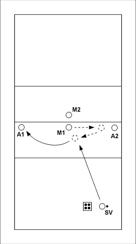 setting drills for middle school 515 best images about vb d drills on pinterest
