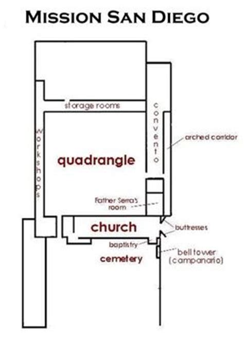 mission san diego de alcala floor plan san diego layout and cas on pinterest