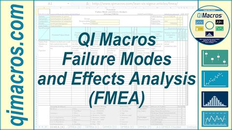Fmea Template In Excel To Perform Failure Modes And Effects Analysis Youtube Failure Mode And Effects Analysis Template