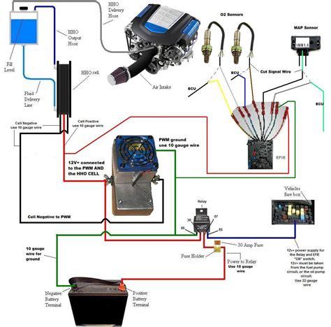 hho wiring schematic wiring diagram manual