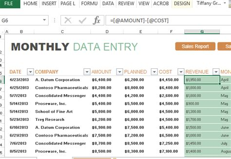 excel sle reports monthly sales report and forecast template for excel