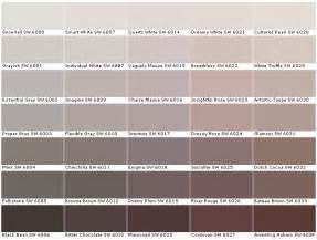 sherwin williams color charts 2017 grasscloth wallpaper