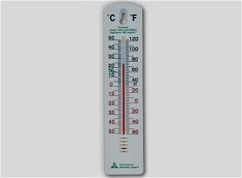 Termometer Pengukur Suhu Basal alat alat pengukur cuaca dan iklim hari hari indah