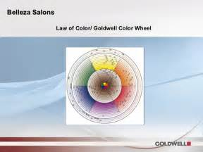 goldwell color wheel belleza class format powerpoint