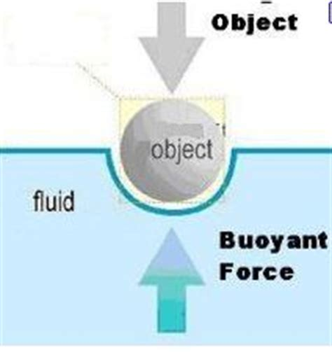 boat definition science 1000 images about density and buoyancy on pinterest