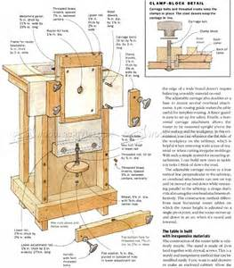 Miter Saw Cabinet Horizontal Router Table Plans Woodarchivist