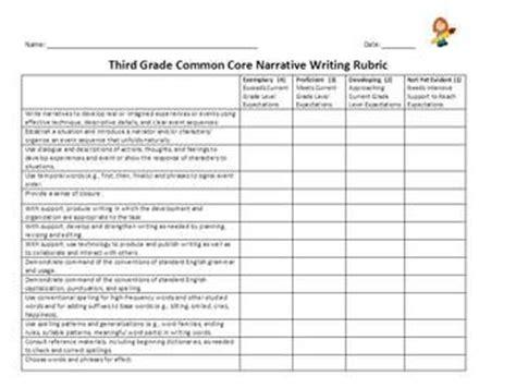 opinion writing 3rd grade common common ela