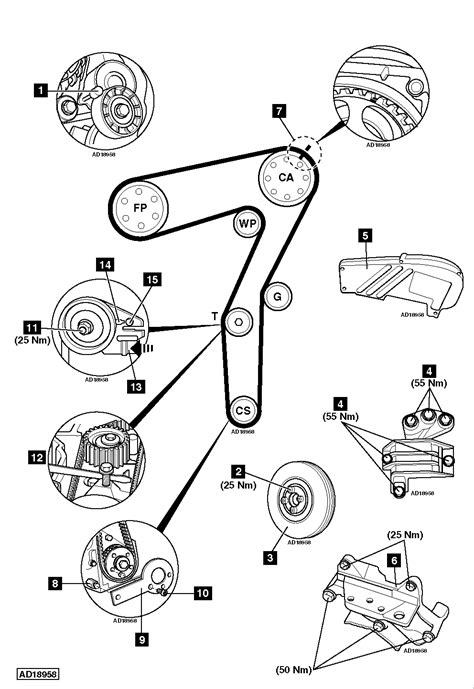 How to Replace timing belt on Vauxhall/Opel Astra H 1.9 CDTi