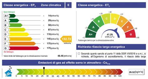 Immobile Classe G by Come Passare Da Classe Energetica G A E Less Is