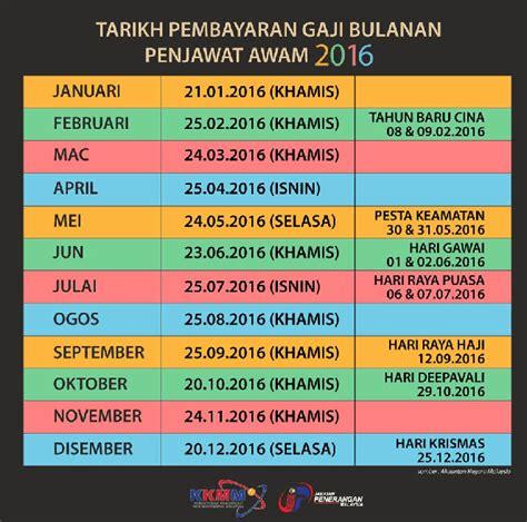 jadual haji 2016 jadual gaji 2018 kakitangan awam mysemakan