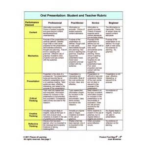 oral presentation rubric for middle students