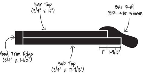 standard bar top depth standard bar top dimensions and specifications for bar