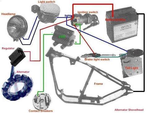 simple shovelhead wiring diagram for harley davidson get