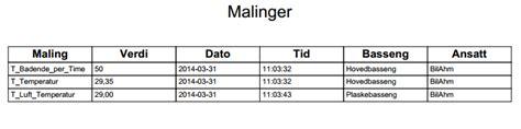 php date format validation yyyy mm dd php fpdf change date from yyyy mm dd to dd mm yyyy