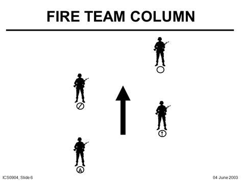 java uml diagram symbols java flow diagram elsavadorla
