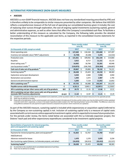 Is Cesarean Section Capitalized by Pan American Silver Corp 2017 Q2 Results Earnings