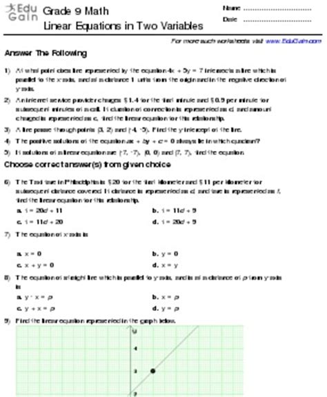 Linear Equations In Two Variables Worksheets by Class 9 Math Worksheets And Problems Linear Equations In