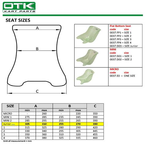 seat size otk seat size help chassis handling help and discussion kartpulse forums discuss karting