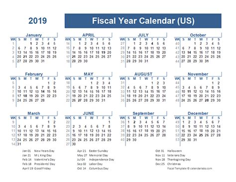 fiscal planner usa  printable templates