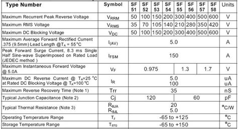 freewheeling diode specifications 28 images 20pcs blocking schottky barrier diode 15a 45v