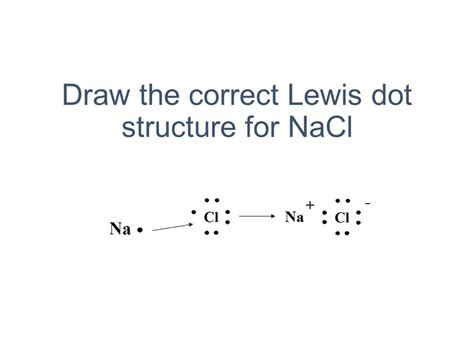 lewis dot diagram for sodium chloride draw the correct lewis dot structure for nacl ppt