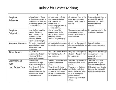 design poster rubric education series 1 importance of rubrics in assessing