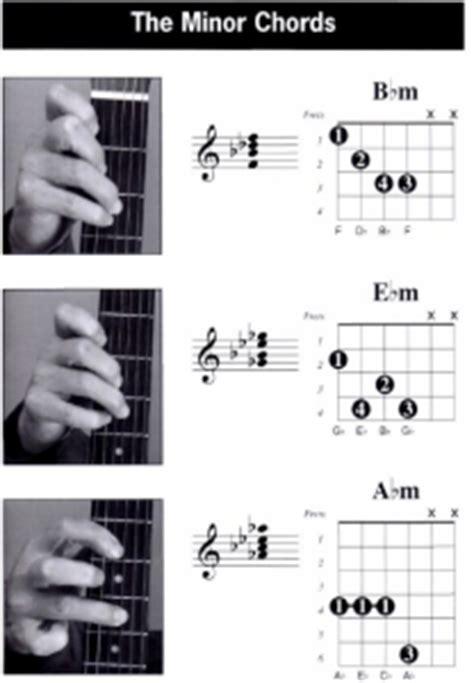 belajar kunci gitar tangan kumpulan chord gitar dengan tangan kiri