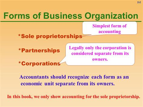 sole proprietorship is the simplest form forms of business organization ppt video online download