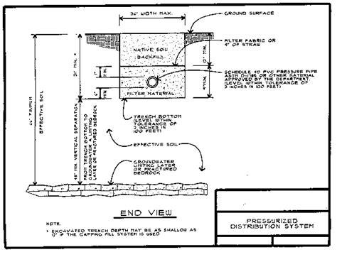 wiring diagram for aqua rite aqua rite fan wiring diagram