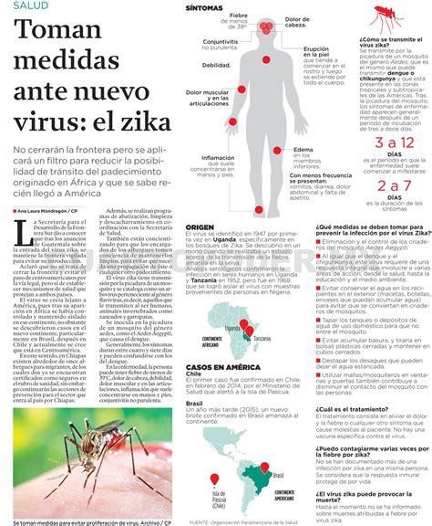 imagenes comicas del zika toman medidas ante nuevo virus el zika