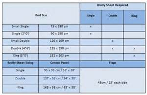 King Size Bed Sheet Measurements In Inches Bed Sheet Sizes Chart Home Staging Tips And Help