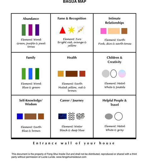 fengshui color bagua feng shui feng shui pinterest home design