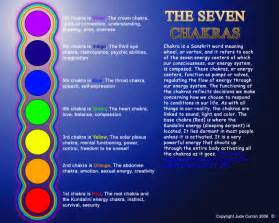 colors of chakras sam robert jr graham