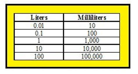 how many milliliters are in a liter