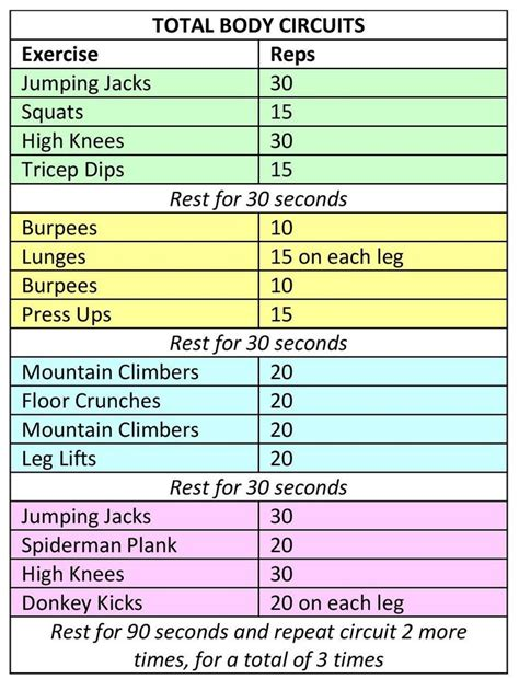 17 best ideas about tire workout on crossfit