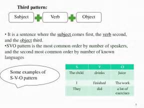 all worksheets 187 subject verb object sentences worksheets