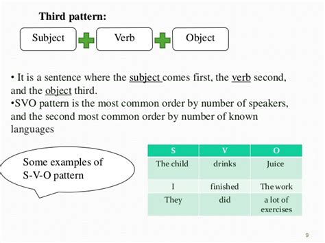sentence pattern types pre school worksheets 187 pattern sentences exercises free