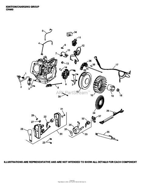 Kohler CH440-3170 MILLER ELECTRIC GROSS POWER @ 3600 RPM