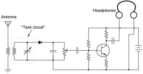 the inductor in a radio receiver carries a current of litude the quot tank circuit quot formed of a parallel connected inductor and capacitor network performs a