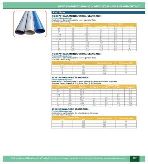 Pvc Plumbing Fittings Catalogue by Pvc Fittings Catalog Car Interior Design